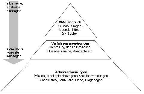 curaviva.ch - Qualität, Lebensqualität - Fachinformationen ...