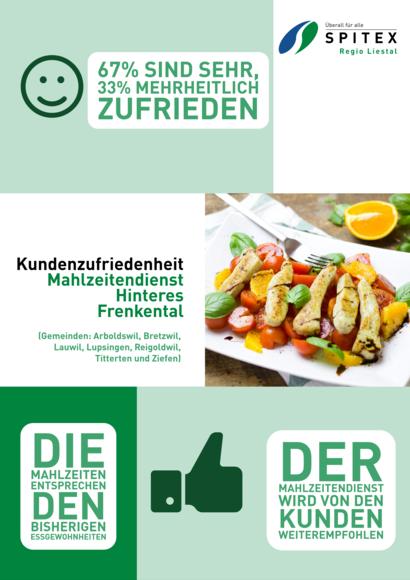 Kundenzufriedenheit Mahlzeitendienst des Hinteren Frenkentals