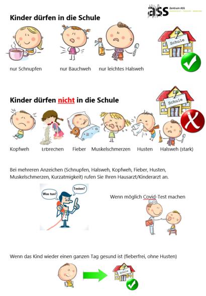 Kinder dürfen in die Schule wenn: